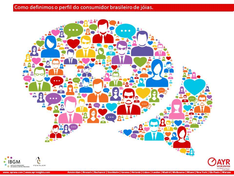 2. A METODOLOGIA APLICADA Como definimos o perfil do consumidor brasileiro de jóias. www. ayrww.com | www.ayr-insights.com Amsterdam | Brussels | Buch