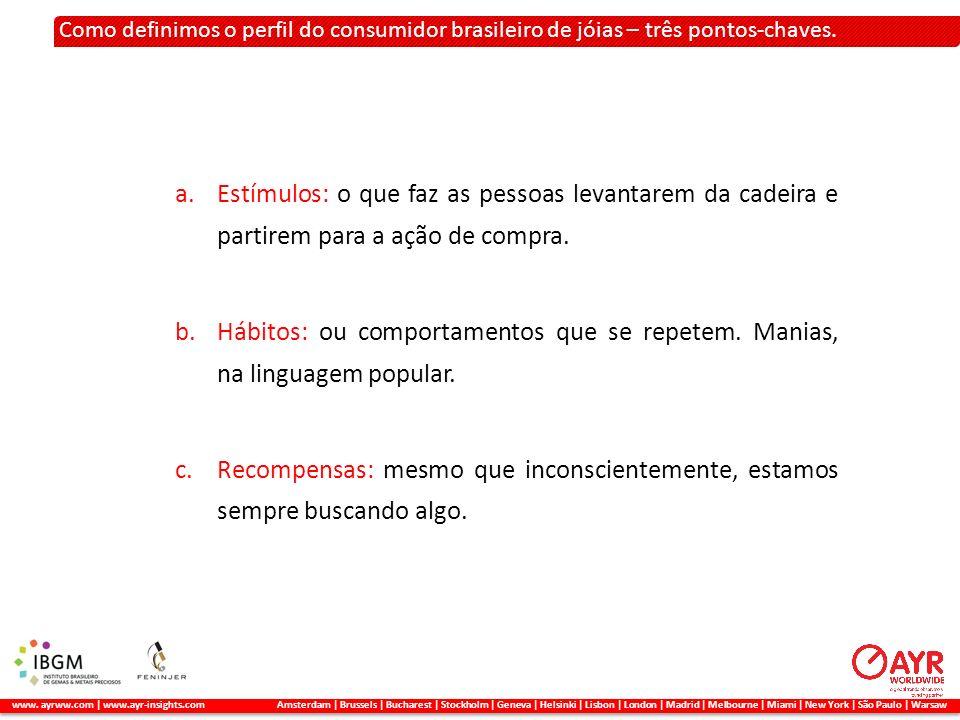 2. A METODOLOGIA APLICADA Como definimos o perfil do consumidor brasileiro de jóias – três pontos-chaves. www. ayrww.com | www.ayr-insights.com Amster