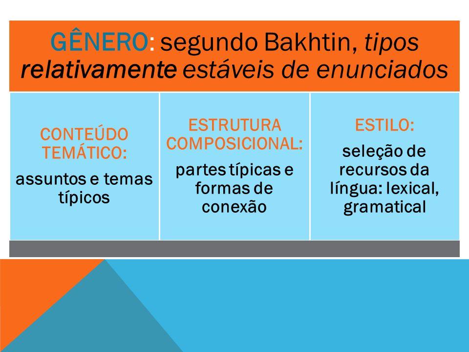 GÊNERO: segundo Bakhtin, tipos relativamente estáveis de enunciados CONTEÚDO TEMÁTICO: assuntos e temas típicos ESTRUTURA COMPOSICIONAL: partes típica