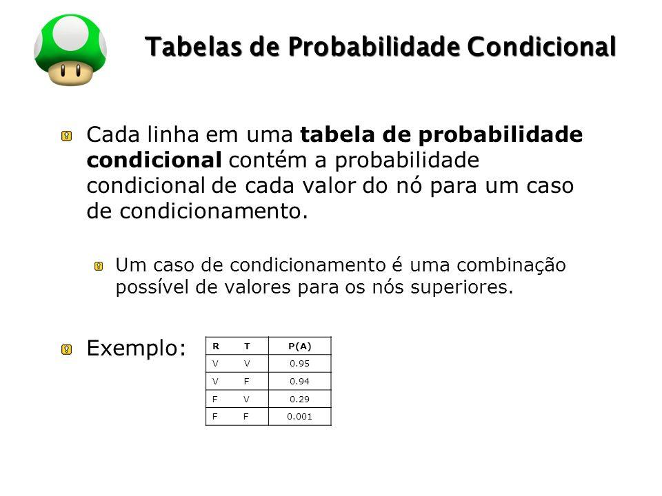 LOGO Tabelas de Probabilidade Condicional Cada linha em uma tabela de probabilidade condicional contém a probabilidade condicional de cada valor do nó