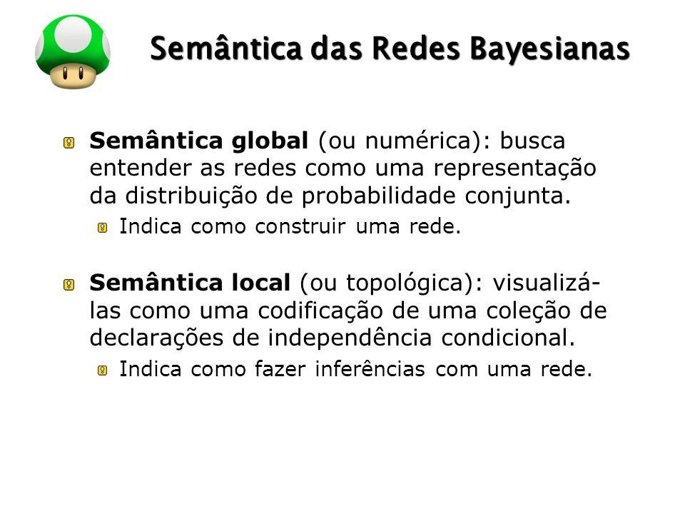 LOGO Semântica das Redes Bayesianas Semântica global (ou numérica): busca entender as redes como uma representação da distribuição de probabilidade co