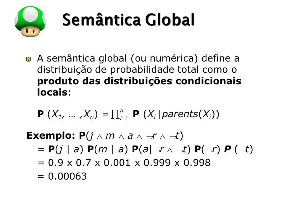 LOGO Semântica Global A semântica global (ou numérica) define a distribuição de probabilidade total como o produto das distribuições condicionais loca