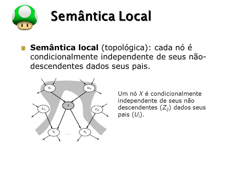LOGO Semântica Local Semântica local (topológica): cada nó é condicionalmente independente de seus não- descendentes dados seus pais. Um nó X é condic