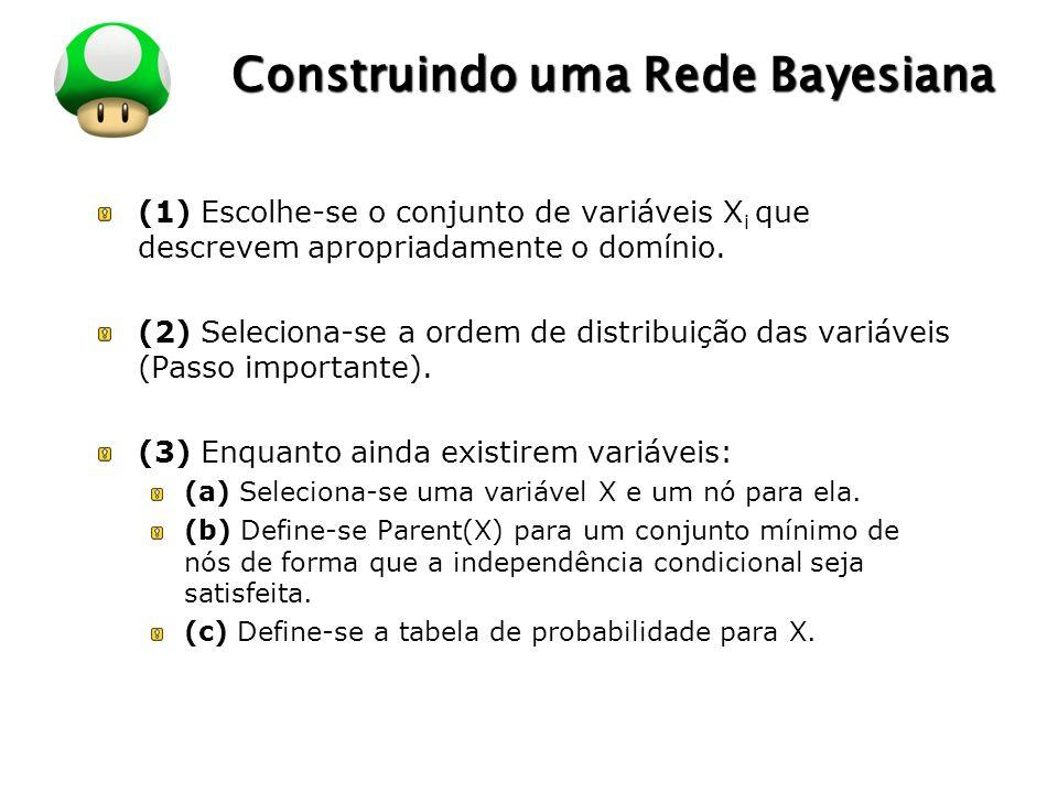 LOGO Construindo uma Rede Bayesiana (1) Escolhe-se o conjunto de variáveis X i que descrevem apropriadamente o domínio. (2) Seleciona-se a ordem de di