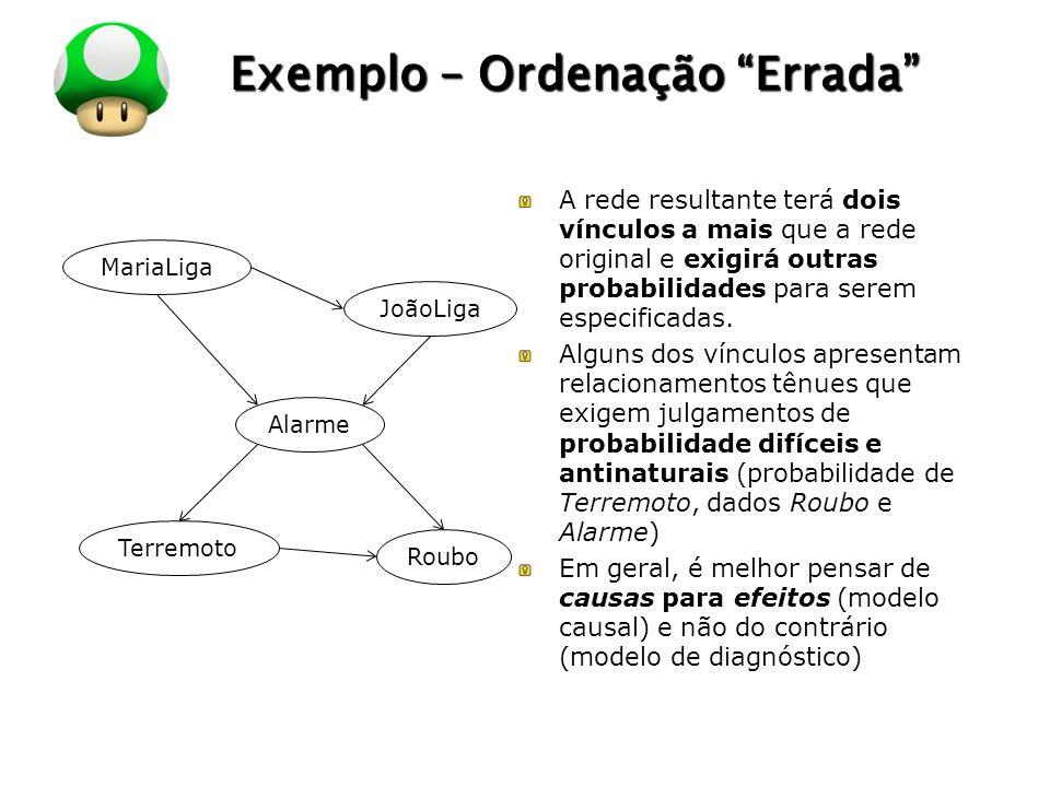 LOGO Exemplo – Ordenação Errada Roubo Terremoto Alarme JoãoLiga MariaLiga A rede resultante terá dois vínculos a mais que a rede original e exigirá ou