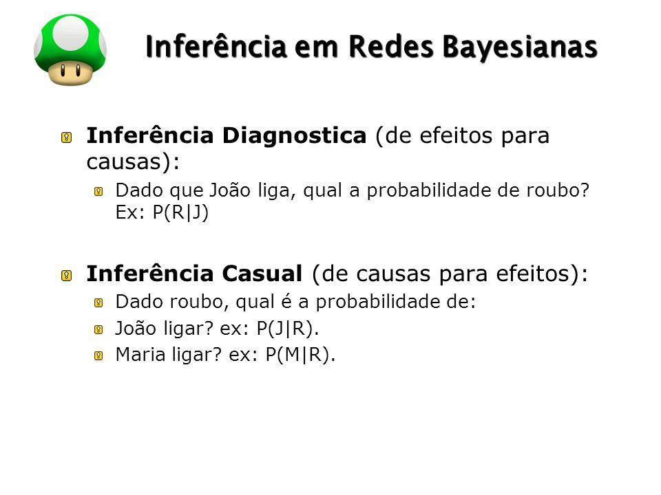 LOGO Inferência em Redes Bayesianas Inferência Diagnostica (de efeitos para causas): Dado que João liga, qual a probabilidade de roubo? Ex: P(R|J) Inf