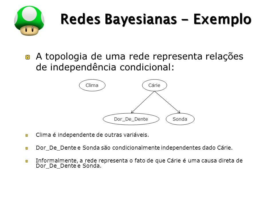 LOGO Redes Bayesianas - Exemplo A topologia de uma rede representa relações de independência condicional: Clima é independente de outras variáveis. Do