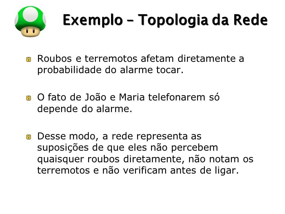 LOGO Exemplo – Topologia da Rede Roubos e terremotos afetam diretamente a probabilidade do alarme tocar. O fato de João e Maria telefonarem só depende