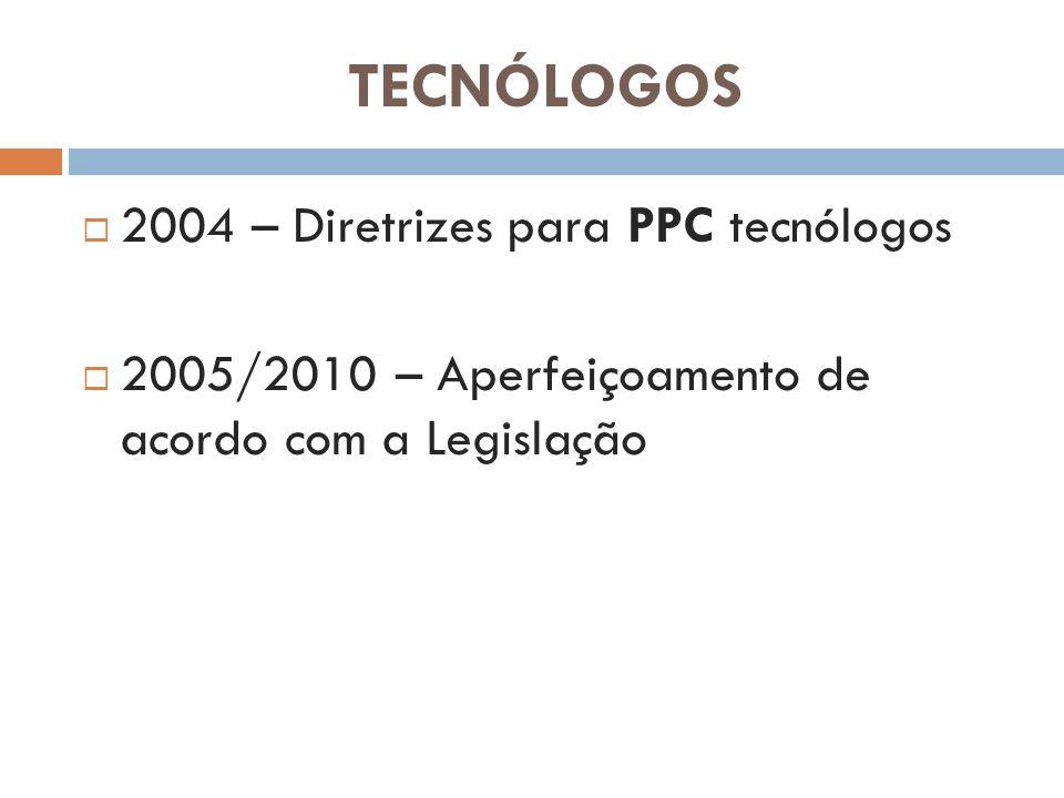O PPI da Metodista ( 2008–2012 ) projeta a ampliação de cursos de Graduação Tecnológica.