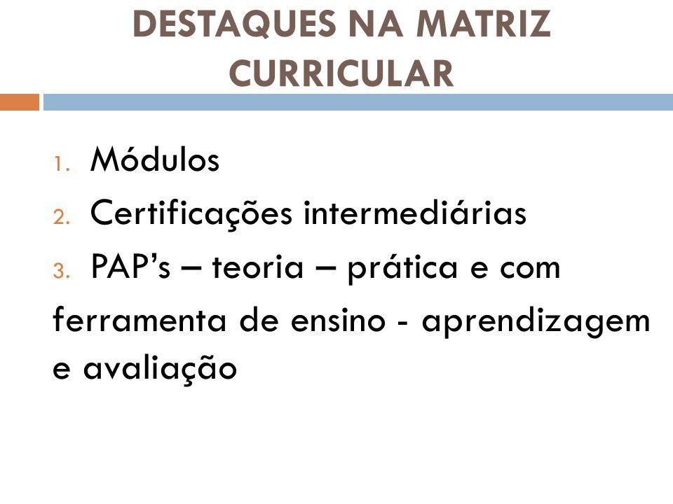Cursos Tecnólogos - EAD