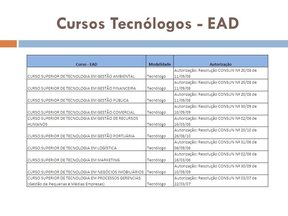 Cursos Tecnólogos - Presencial