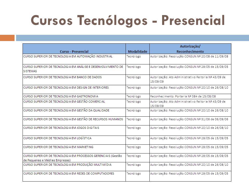 RECONHECIMENTO E RENOVAÇÃO DO RECONHECIMENTO NOTAS 4 e 5 Flexibilização curricular Aperfeiçoamento - Núcleos Comuns 1º período + específico