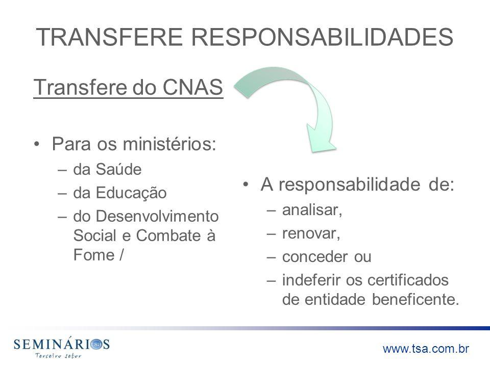 www.tsa.com.br TRANSFERE RESPONSABILIDADES Transfere do CNAS Para os ministérios: –da Saúde –da Educação –do Desenvolvimento Social e Combate à Fome /