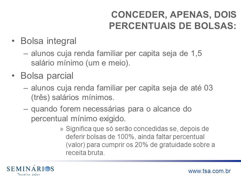 www.tsa.com.br CONCEDER, APENAS, DOIS PERCENTUAIS DE BOLSAS: Bolsa integral –alunos cuja renda familiar per capita seja de 1,5 salário mínimo (um e me