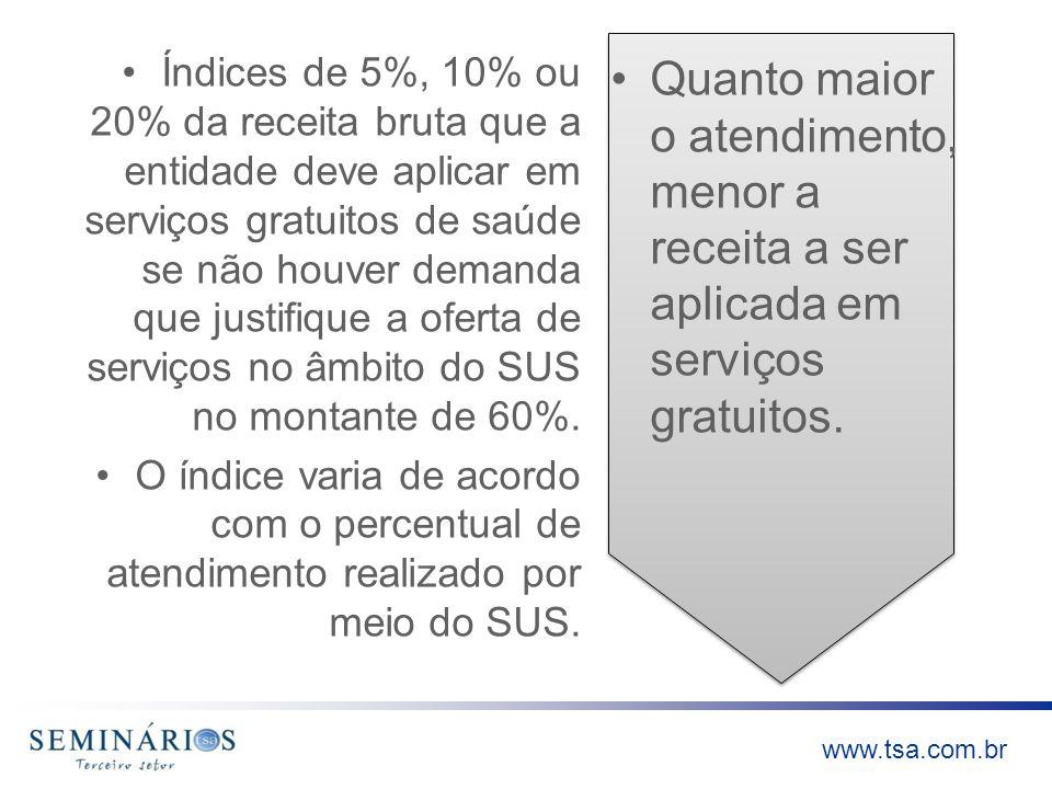 www.tsa.com.br Índices de 5%, 10% ou 20% da receita bruta que a entidade deve aplicar em serviços gratuitos de saúde se não houver demanda que justifi