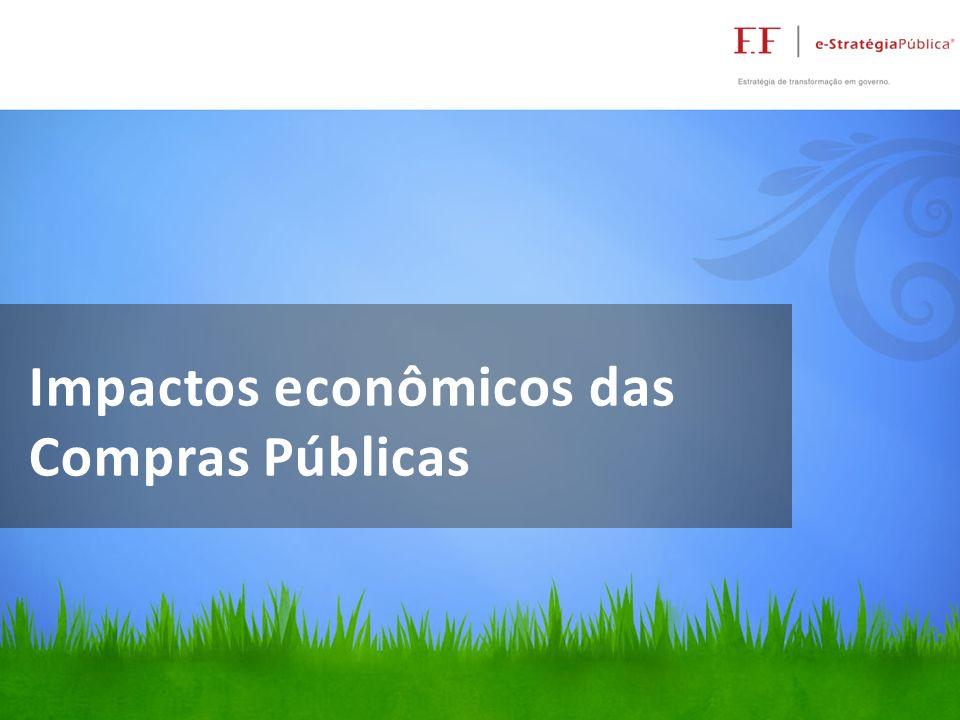 Impactos econômicos das Compras Públicas