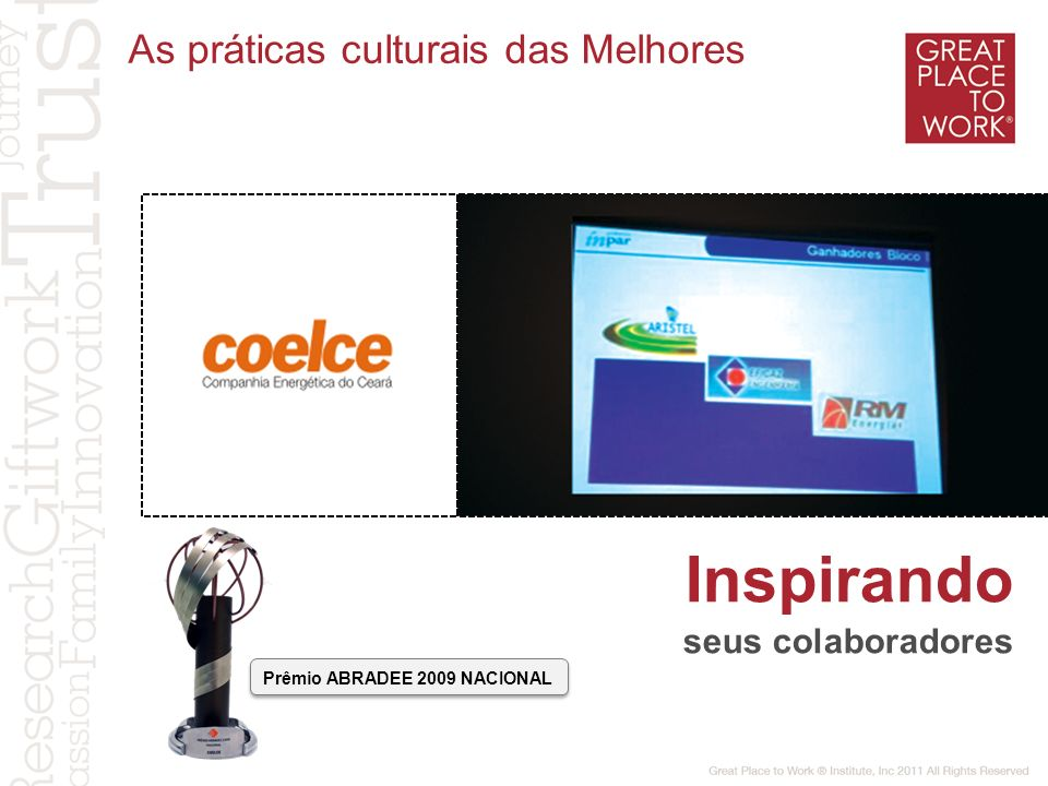 Inspirando seus colaboradores Prêmio ABRADEE 2009 NACIONAL