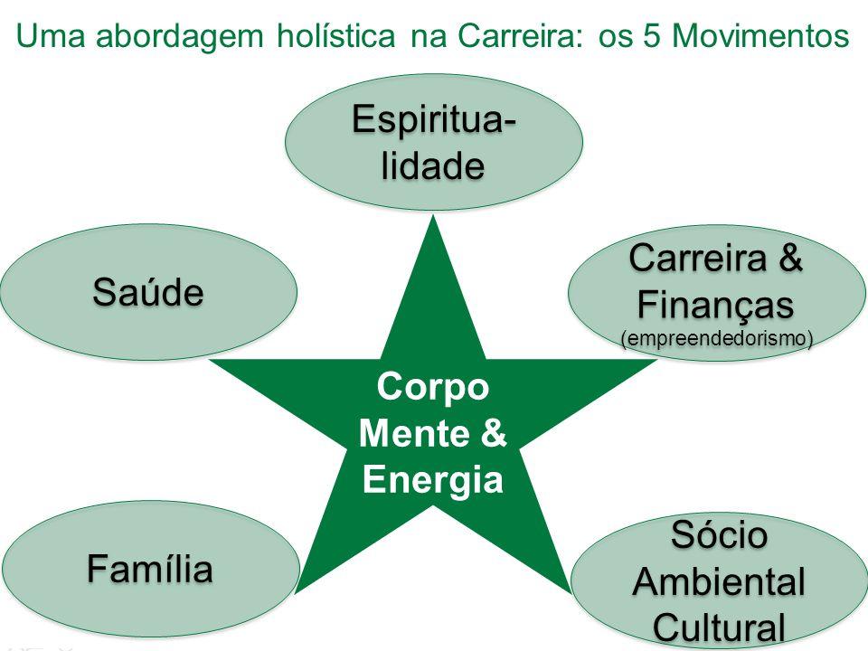 Saúde Espiritua- lidade Família Carreira & Finanças (empreendedorismo) Uma abordagem holística na Carreira: os 5 Movimentos Corpo Mente & Energia Sóci