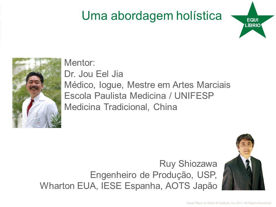 Uma abordagem holística Ruy Shiozawa Engenheiro de Produção, USP, Wharton EUA, IESE Espanha, AOTS Japão Mentor: Dr. Jou Eel Jia Médico, Iogue, Mestre