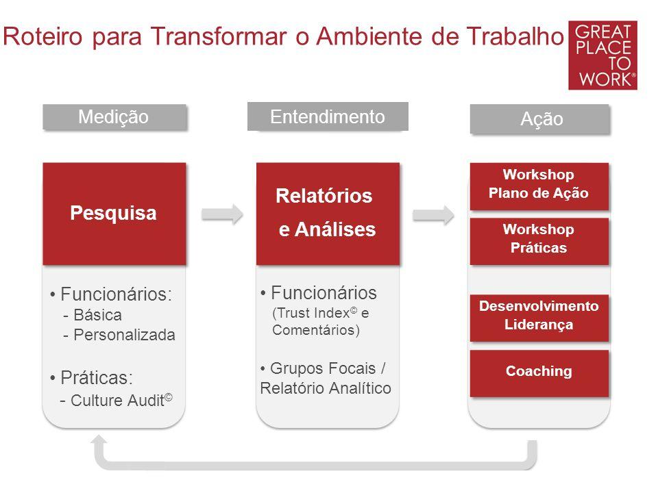 Entendimento Ação Pesquisa Funcionários: - Básica - Personalizada Práticas: - Culture Audit © Relatórios e Análises Relatórios e Análises Funcionários