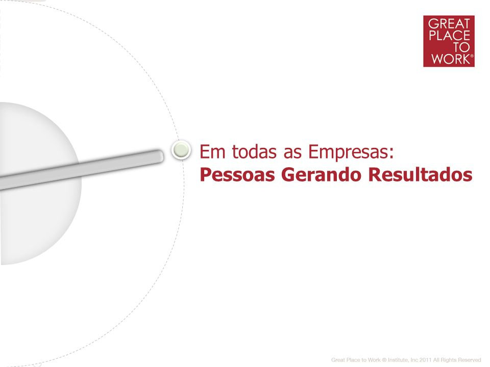 Presença Global: estatísticas em 2012 49 países 6.000 empresas participantes 11 milhões de colaboradores representados