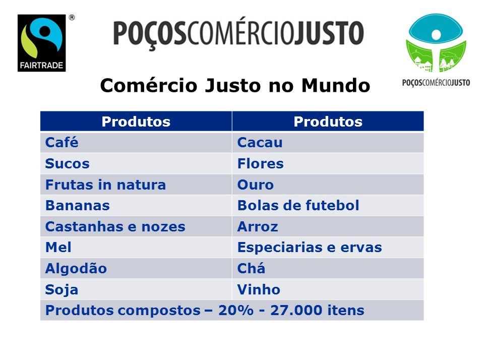 Comércio Justo no Mundo Produtos CaféCacau SucosFlores Frutas in naturaOuro BananasBolas de futebol Castanhas e nozesArroz MelEspeciarias e ervas Algo