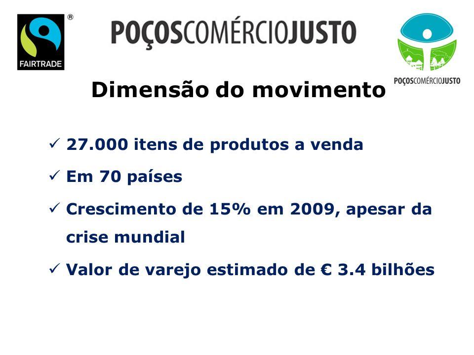 27.000 itens de produtos a venda Em 70 países Crescimento de 15% em 2009, apesar da crise mundial Valor de varejo estimado de 3.4 bilhões