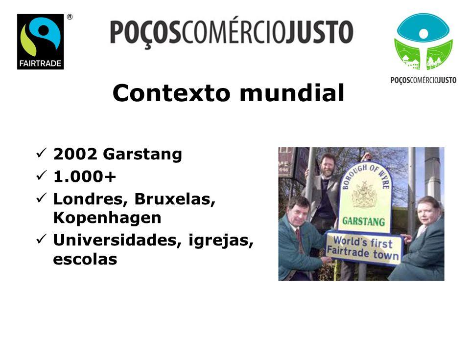 Contexto mundial 2002 Garstang 1.000+ Londres, Bruxelas, Kopenhagen Universidades, igrejas, escolas