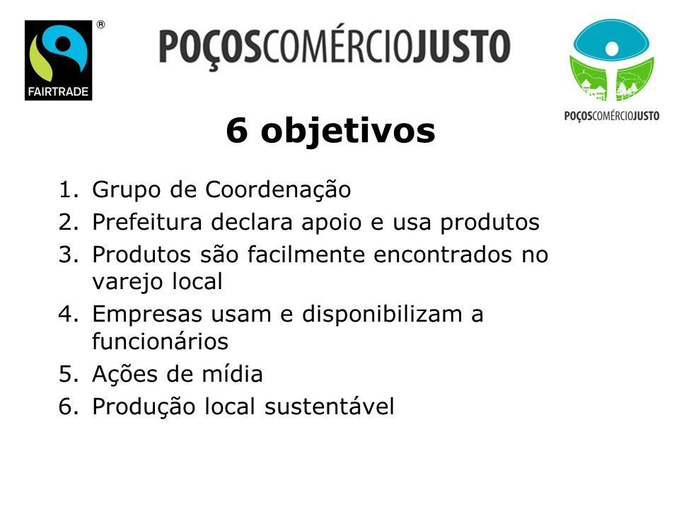 6 objetivos 1.Grupo de Coordenação 2.Prefeitura declara apoio e usa produtos 3.Produtos são facilmente encontrados no varejo local 4.Empresas usam e d