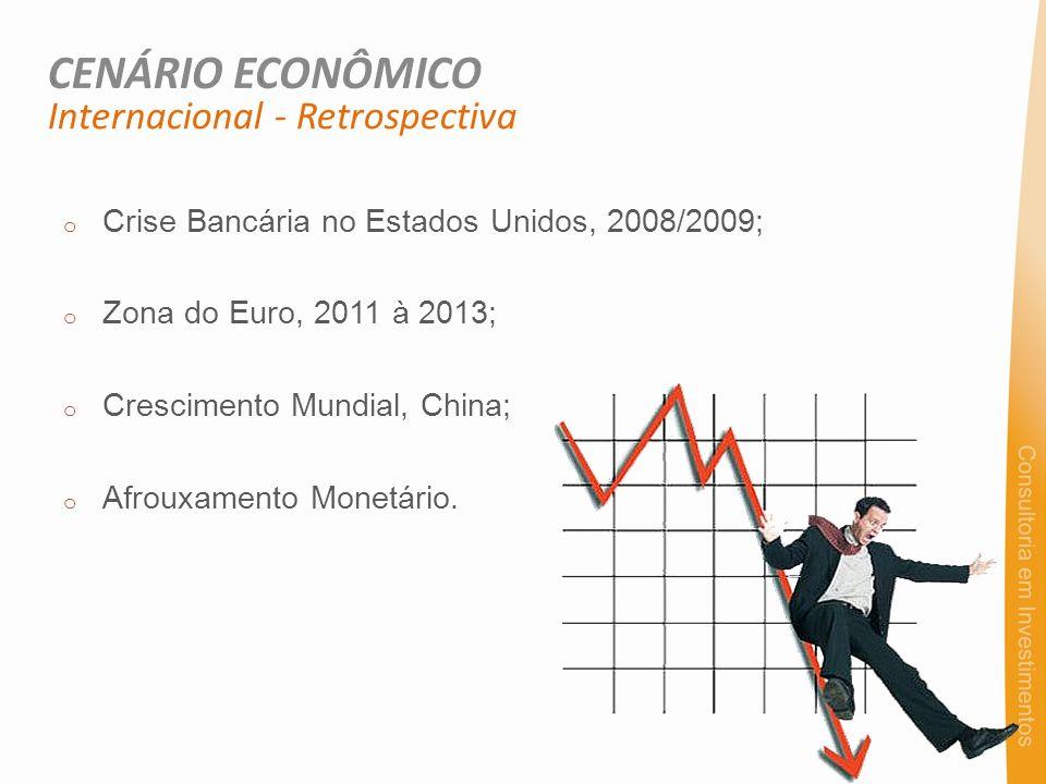 Internacional - Retrospectiva o Crise Bancária no Estados Unidos, 2008/2009; o Zona do Euro, 2011 à 2013; o Crescimento Mundial, China; o Afrouxamento Monetário.