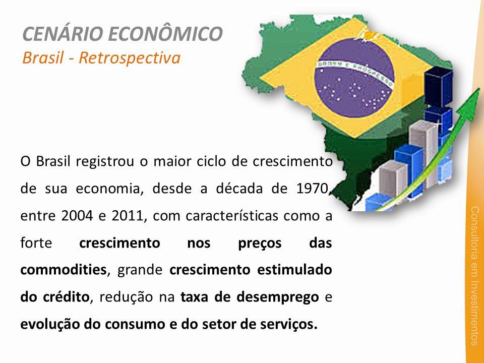Brasil - Retrospectiva O Brasil registrou o maior ciclo de crescimento de sua economia, desde a década de 1970, entre 2004 e 2011, com características como a forte crescimento nos preços das commodities, grande crescimento estimulado do crédito, redução na taxa de desemprego e evolução do consumo e do setor de serviços.