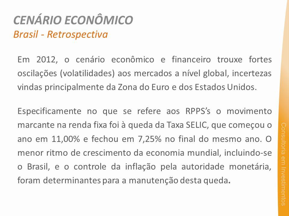 Em 2012, o cenário econômico e financeiro trouxe fortes oscilações (volatilidades) aos mercados a nível global, incertezas vindas principalmente da Zo