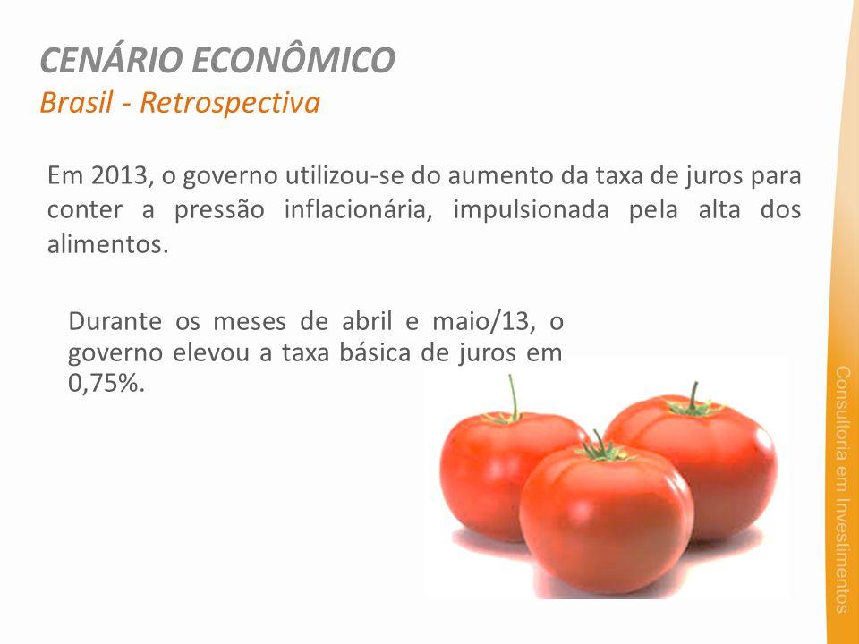 Em 2013, o governo utilizou-se do aumento da taxa de juros para conter a pressão inflacionária, impulsionada pela alta dos alimentos.