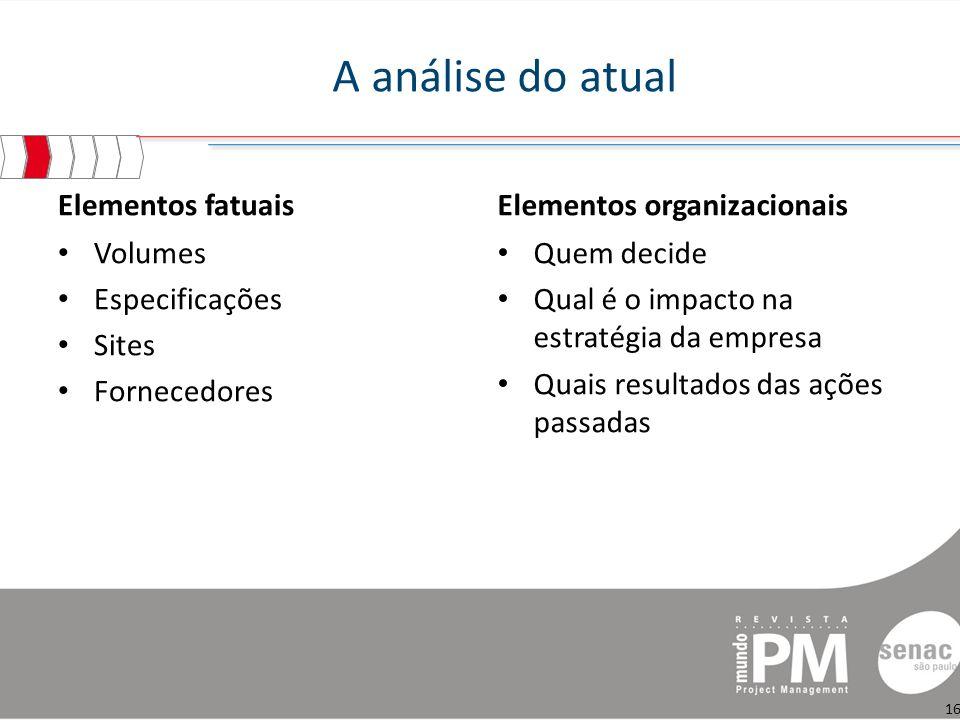 A análise do atual Elementos fatuais Volumes Especificações Sites Fornecedores Elementos organizacionais Quem decide Qual é o impacto na estratégia da empresa Quais resultados das ações passadas 16