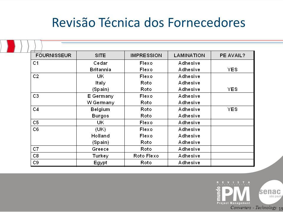 Revisão Técnica dos Fornecedores Converters - Technology 19