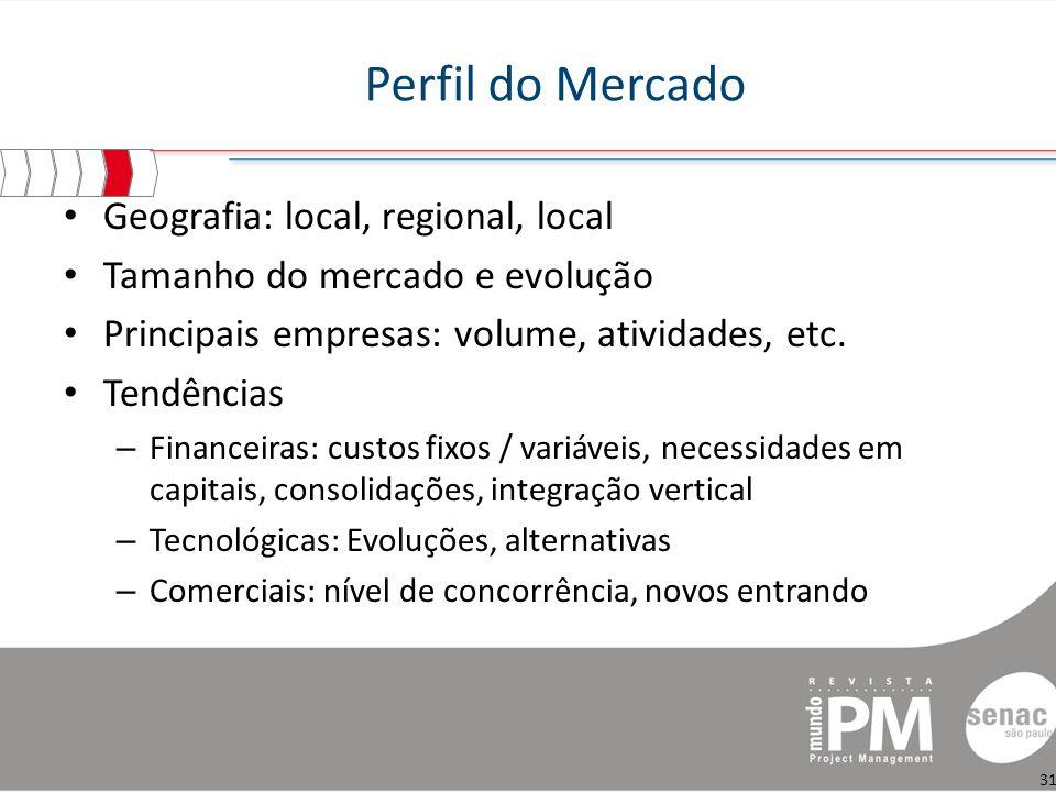 Perfil do Mercado Geografia: local, regional, local Tamanho do mercado e evolução Principais empresas: volume, atividades, etc.