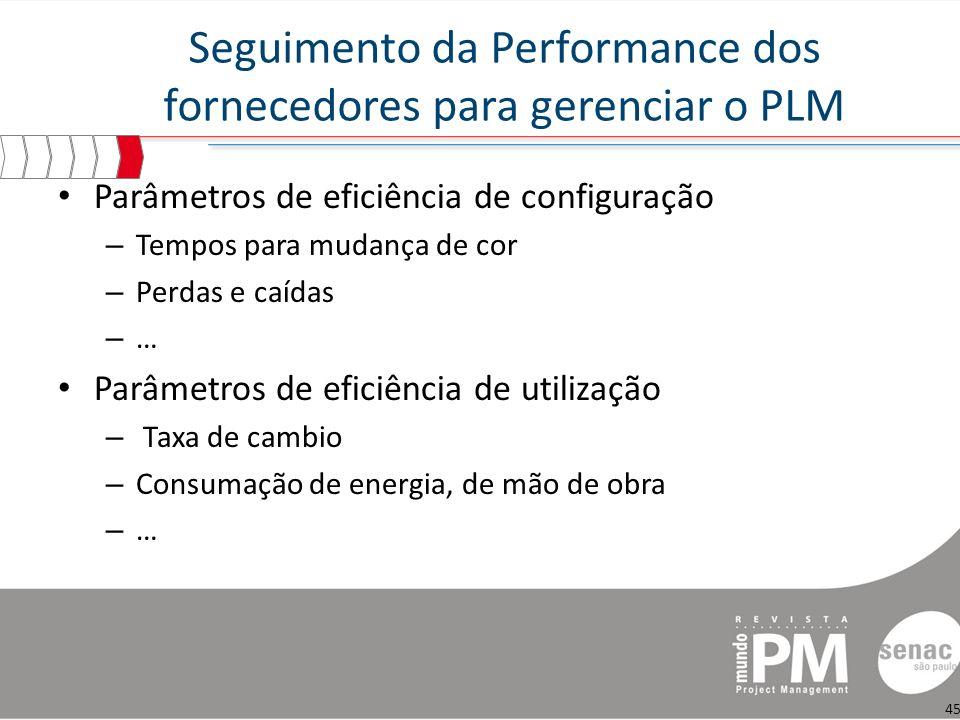 Seguimento da Performance dos fornecedores para gerenciar o PLM Parâmetros de eficiência de configuração – Tempos para mudança de cor – Perdas e caídas – … Parâmetros de eficiência de utilização – Taxa de cambio – Consumação de energia, de mão de obra – … 45