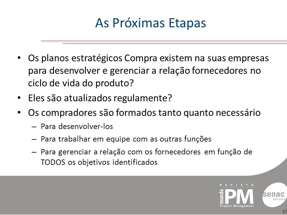 As Próximas Etapas Os planos estratégicos Compra existem na suas empresas para desenvolver e gerenciar a relação fornecedores no ciclo de vida do produto.