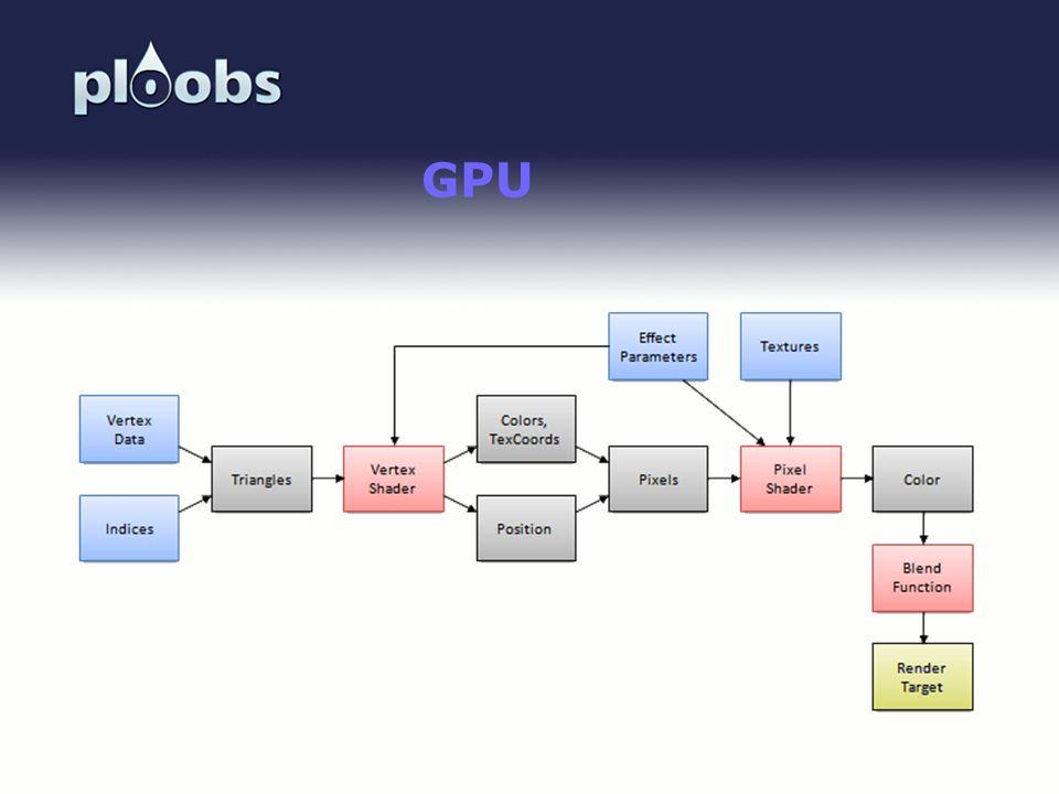 Page 16 GPU