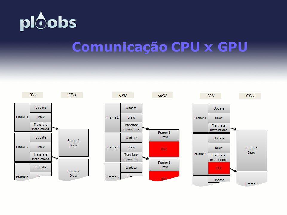 Page 19 Comunicação CPU x GPU