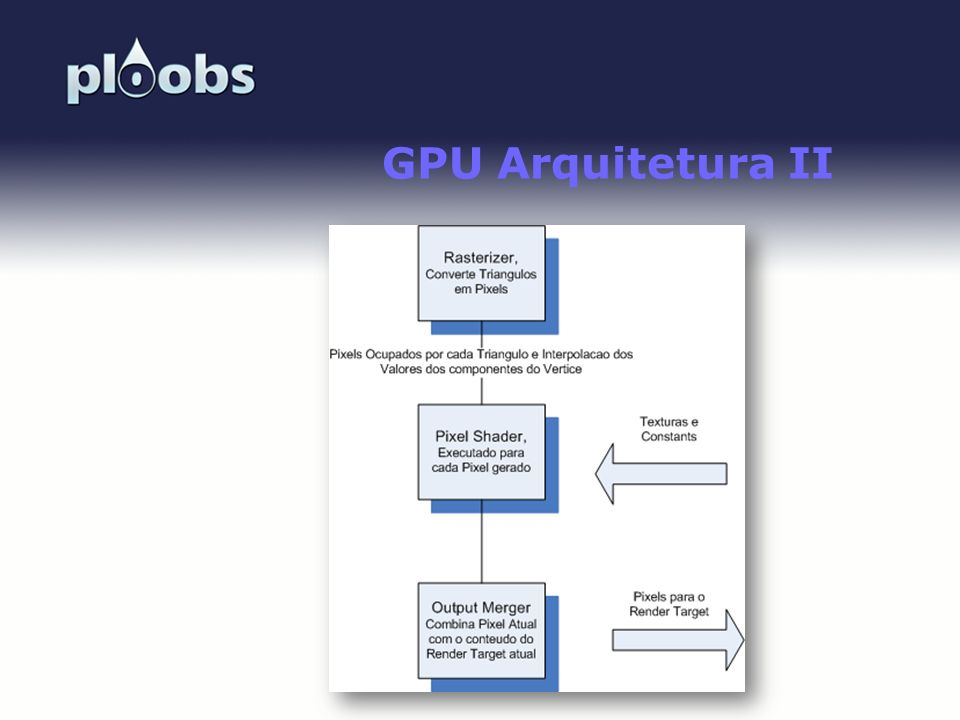 Page 26 GPU Arquitetura II
