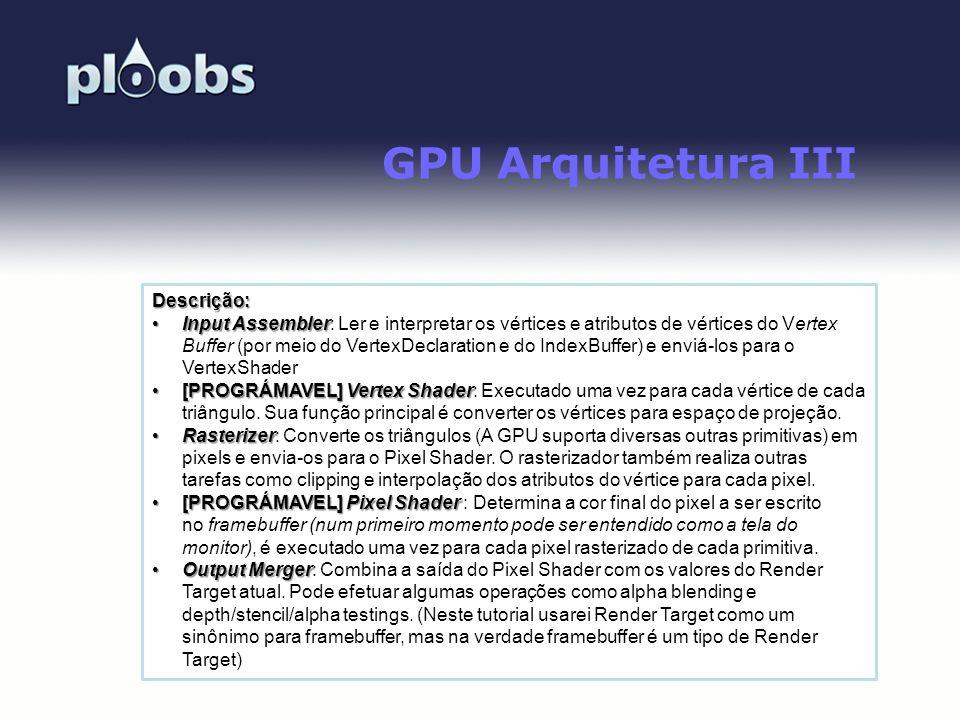 Page 27 GPU Arquitetura III Descrição: Input AssemblerInput Assembler: Ler e interpretar os vértices e atributos de vértices do Vertex Buffer (por mei