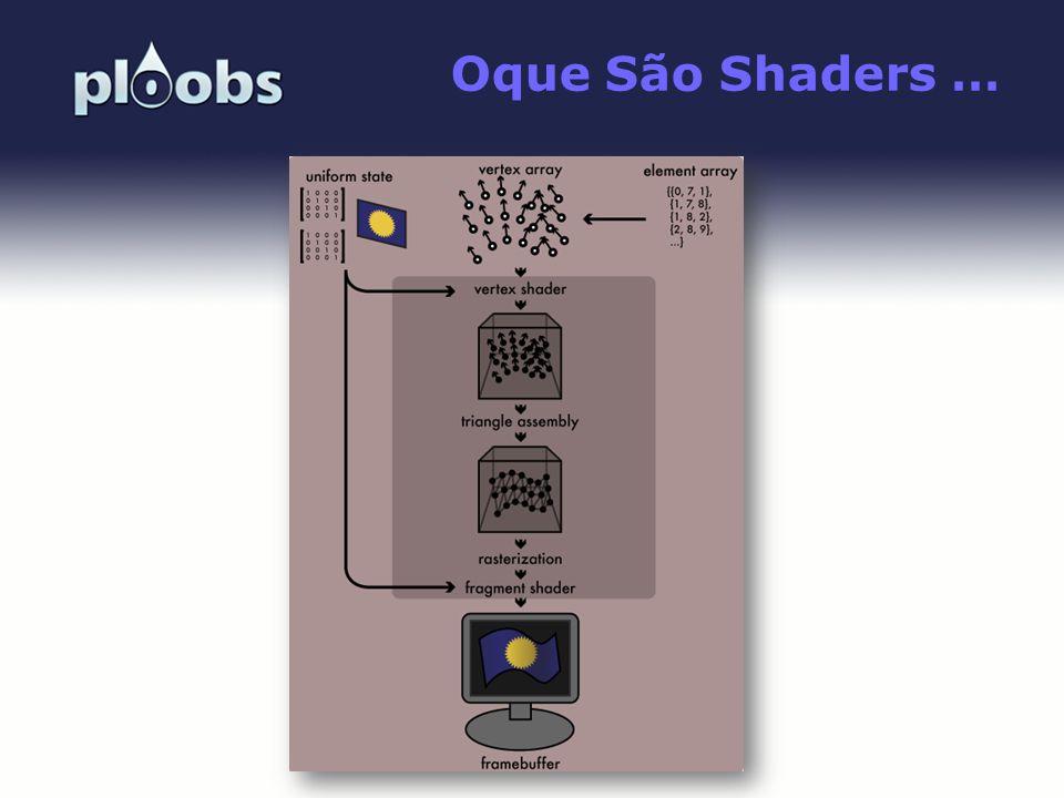 Page 28 Oque São Shaders …