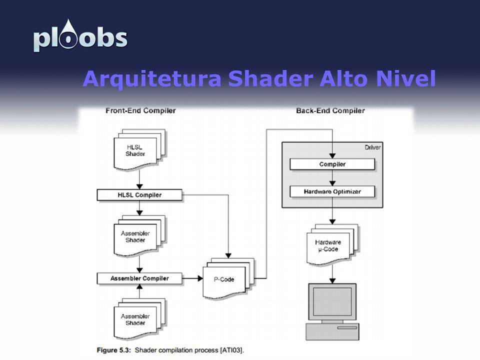 Page 29 Arquitetura Shader Alto Nivel