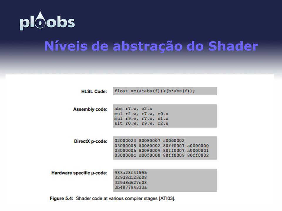 Page 30 Níveis de abstração do Shader