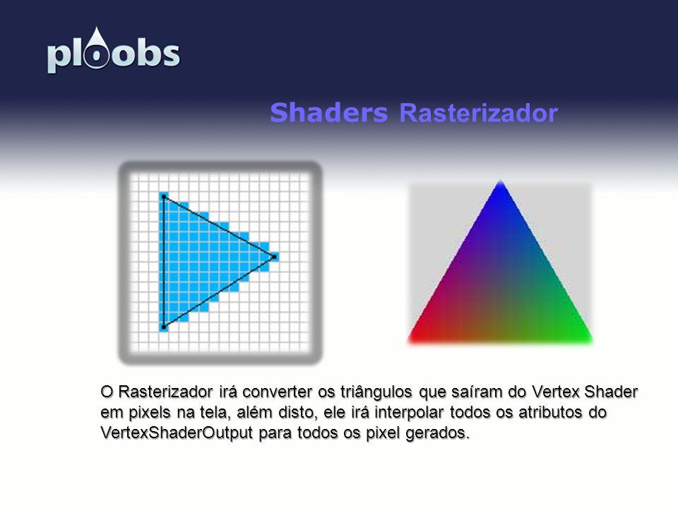 Page 33 Shaders Rasterizador O Rasterizador irá converter os triângulos que saíram do Vertex Shader em pixels na tela, além disto, ele irá interpolar