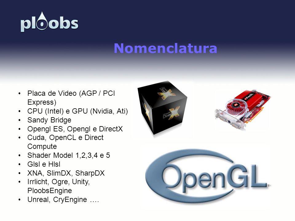 Page 4 Placa de Video (AGP / PCI Express) CPU (Intel) e GPU (Nvidia, Ati) Sandy Bridge Opengl ES, Opengl e DirectX Cuda, OpenCL e Direct Compute Shade