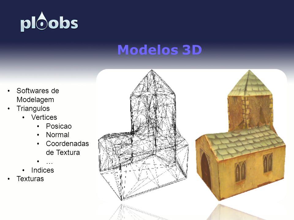 Page 6 Modelos 3D Softwares de Modelagem Triangulos Vertices Posicao Normal Coordenadas de Textura … Indices Texturas