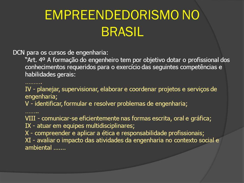 EMPREENDEDORISMO NO BRASIL DCN para os cursos de engenharia: Art. 4º A formação do engenheiro tem por objetivo dotar o profissional dos conhecimentos