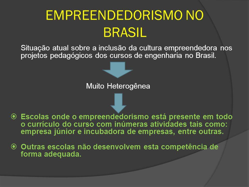 EMPREENDEDORISMO NO BRASIL Situação atual sobre a inclusão da cultura empreendedora nos projetos pedagógicos dos cursos de engenharia no Brasil. Muito